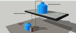 Sistema Agua de Reuso_01.1.2